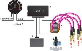 Как подключить тахометр на ВАЗ 2108 карбюратор: схема подключения и подробная инструкция
