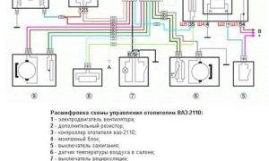 Как выставить бесконтактное зажигание на ВАЗ 2106: как это устроено и способы настройки