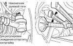 Как отрегулировать развал схождение колес автомобиля своими руками в домашних условиях?