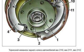 Замена тормозных колодок Lada (Лада) 2110 (ВАЗ): когда требуется смена и как определить степень их износа?