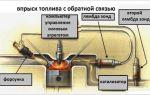 Датчик уровня топлива: принцип работы, ремонт и как обмануть датчик