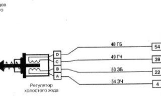 Плавают обороты на ВАЗ-2112: инжектор 16 клапанов на холостом ходу
