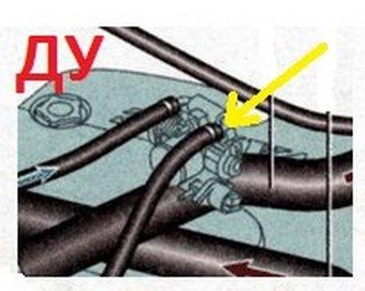 Как выгнать воздух из системы охлаждения Лада Калина: как удалить пробку