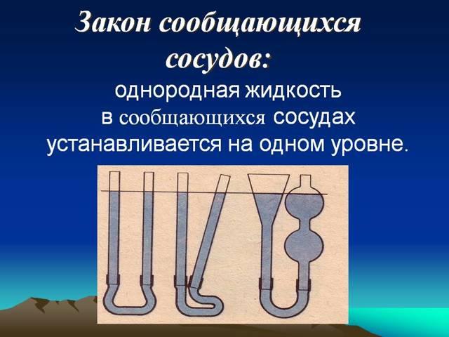 Как быстро удалить воду из бензобака своими руками: основные способы