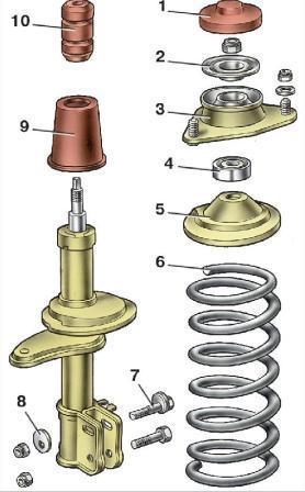Замена передних и задних стоек ВАЗ 2108, 2109, 21099: как снять и установить амортизаторы