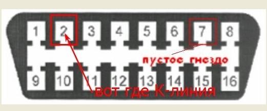 Бортовой компьютер на ВАЗ 2114: как подключить своими руками, какой лучше выбрать
