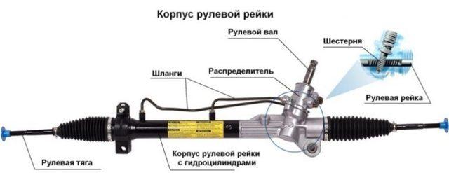 Что делать: при покачивании руля влево вправо слышен стук различного характера