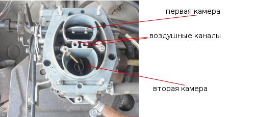 Безразборная прочистка карбюратора автомобилей ВАЗ 2108, 2109, 21099 аэрозолем-очистителем карбюратора