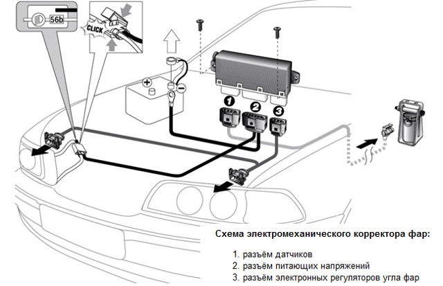 Автокорректор фар — что это и для чего? Принцип работы автокорректора фар и важные моменты