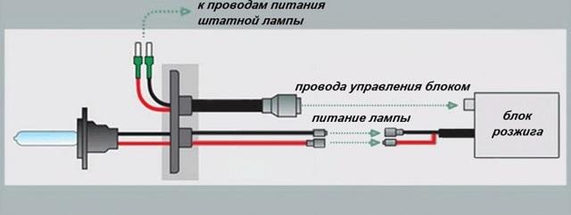 Как подключить биксенон h4 видео