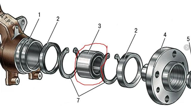 Как определить, какой подшипник ступицы гудит? Диагностика ходовой части автомобиля
