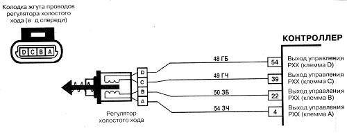 Плавают обороты на ВАЗ-2112 инжектор 16 клапанов на холостом ходу