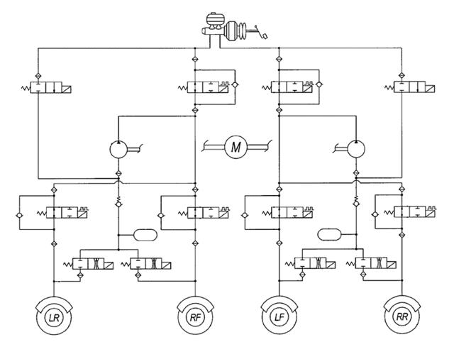 Cистема ASR / TRC Traction Control System (Трэкшн Контроль) - что это такое в автомобиле