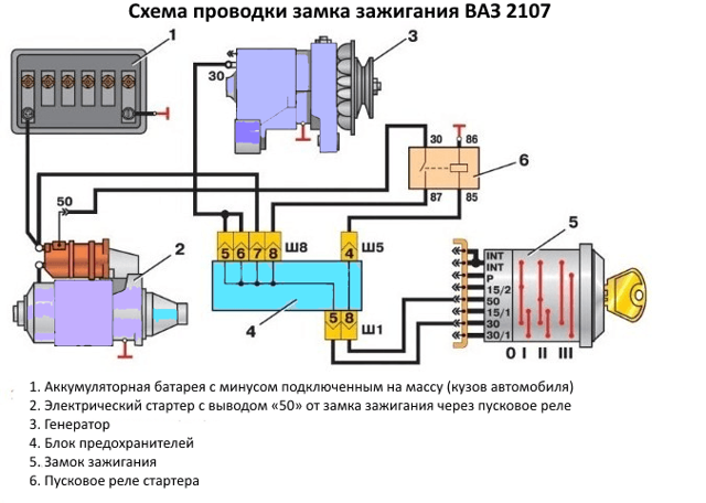 Как снять замок зажигания на ВАЗ-2107 своими руками: пошаговая видеоинструкция