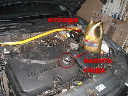 Как заменить масло в двигателе Лада Приора в домашних условиях