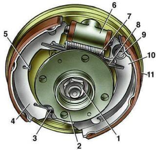 Как заменить задние тормозные колодки дисковых тормозов самостоятельно?