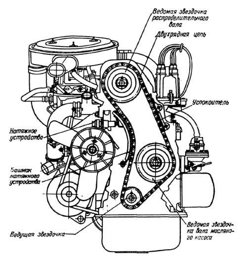 Цепь ГРМ ВАЗ 2106: характеристики и замена