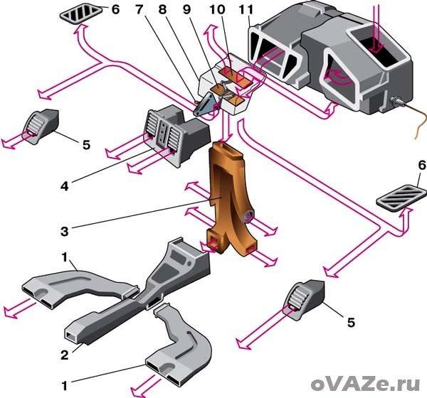 Вентиляция салона ВАЗ 2110, 2111, 2112