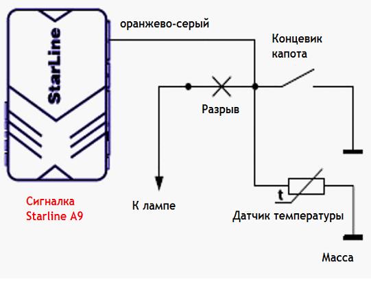 Как включить автозапуск на сигнализации старлайн а9