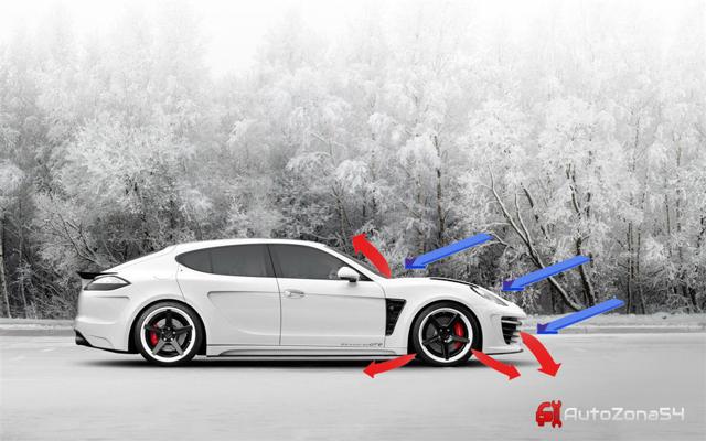Как эффективно утеплить двигатель автомобиля на зиму?