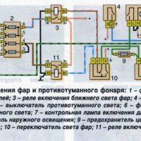 Коробка передач Ока: схема, устройство, ремонт своими руками