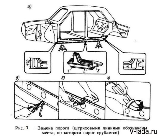 Инструкция по самостоятельной замене порогов ВАЗ 2107