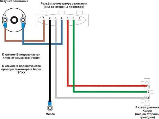 Как Выставить Бесконтактное Зажигание На Ваз 2106